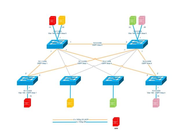 topology_1.jpg